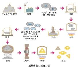 make_jp